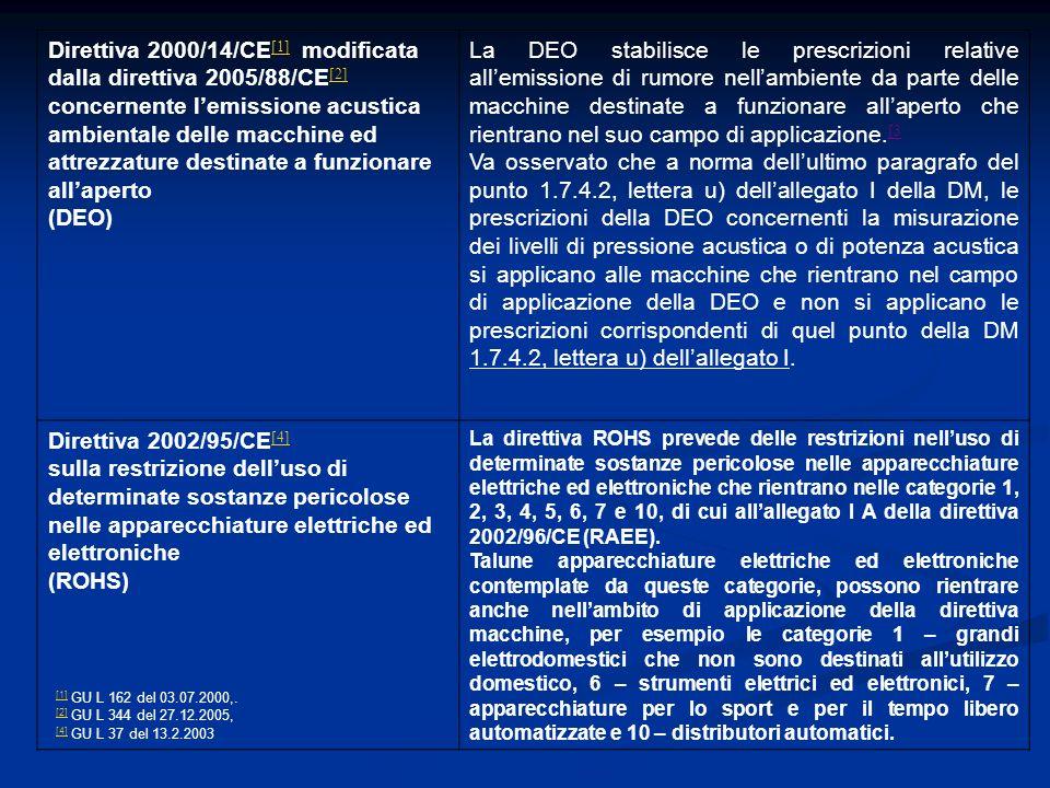 Direttiva 2000/14/CE[1] modificata dalla direttiva 2005/88/CE[2]